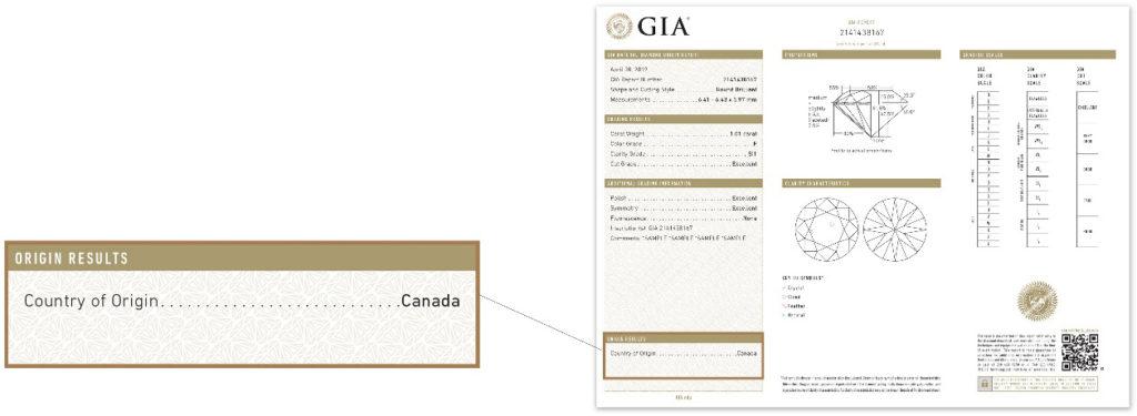 Transparentość branży diamentowej na podstawie certyfikatu GIA